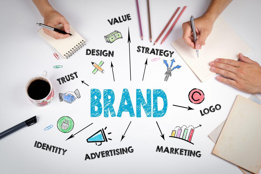 Domain name For Branding